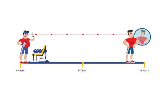 cómo ha cambiado el marketing en diez años para el blog de habilidad seo