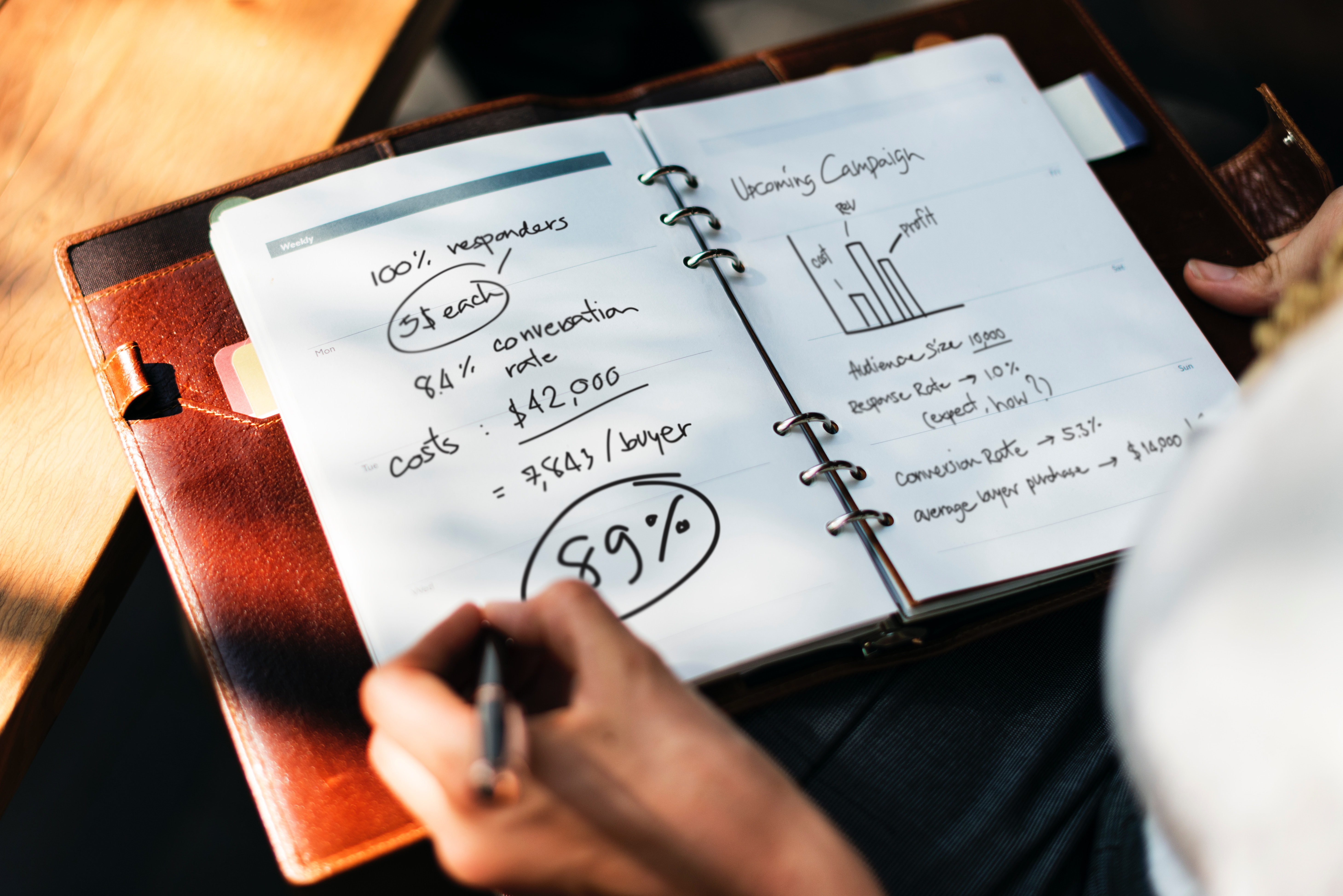 Find out if you're selling successfully using the right metrics